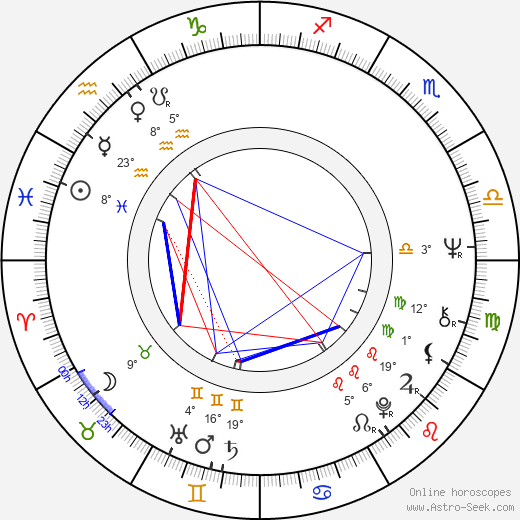 Věra Křesadlová birth chart, biography, wikipedia 2019, 2020