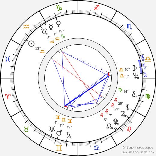 Yves Afonso birth chart, biography, wikipedia 2018, 2019