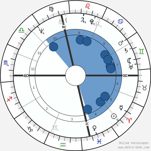 Alan Oken wikipedia, horoscope, astrology, instagram