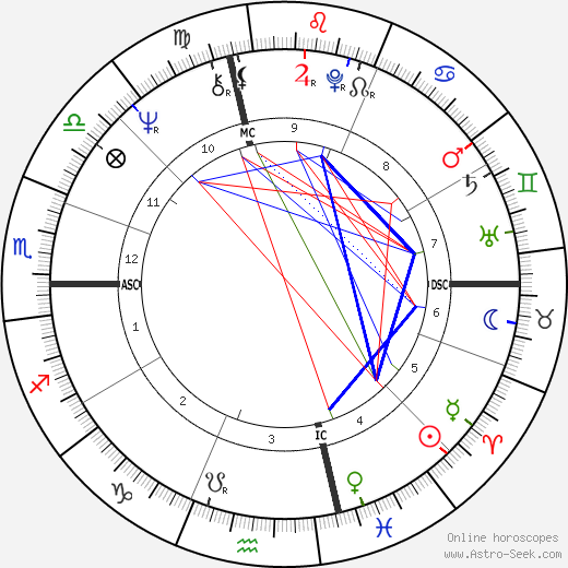 Diana Ross astro natal birth chart, Diana Ross horoscope, astrology