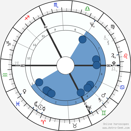 Dominique Bromberger wikipedia, horoscope, astrology, instagram