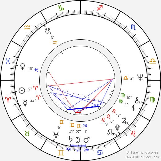 Gabrielle Drake birth chart, biography, wikipedia 2020, 2021