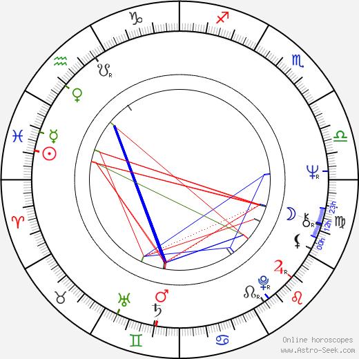 Gianluigi Calderone astro natal birth chart, Gianluigi Calderone horoscope, astrology