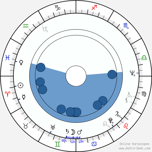 Giorgio Carollo wikipedia, horoscope, astrology, instagram