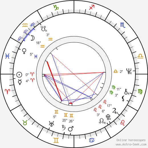 Hilary Minster birth chart, biography, wikipedia 2019, 2020