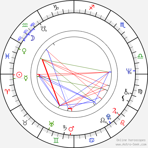 Hilary Minster astro natal birth chart, Hilary Minster horoscope, astrology