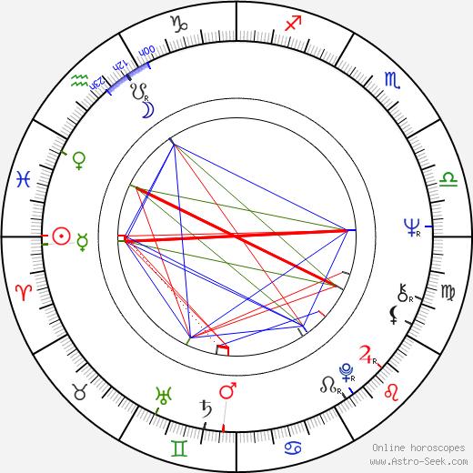 Jance Garfat birth chart, Jance Garfat astro natal horoscope, astrology