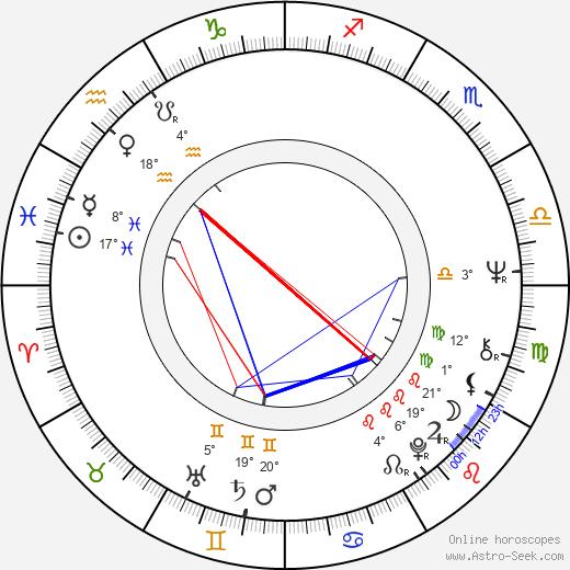 Joe Lewis birth chart, biography, wikipedia 2018, 2019