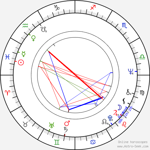 Joe Lewis astro natal birth chart, Joe Lewis horoscope, astrology