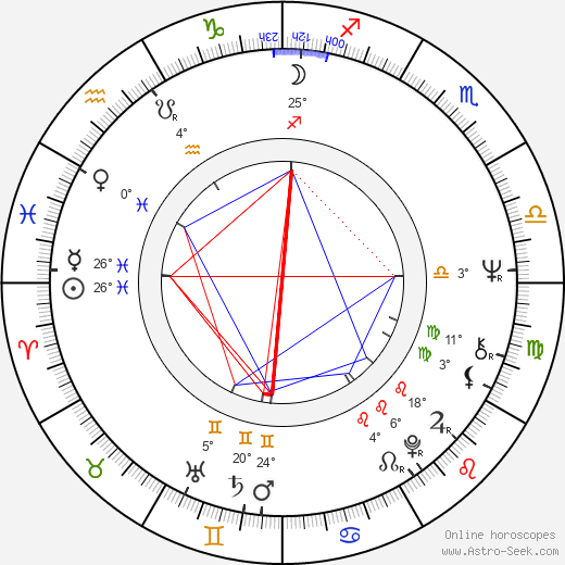 John Sebastian birth chart, biography, wikipedia 2019, 2020