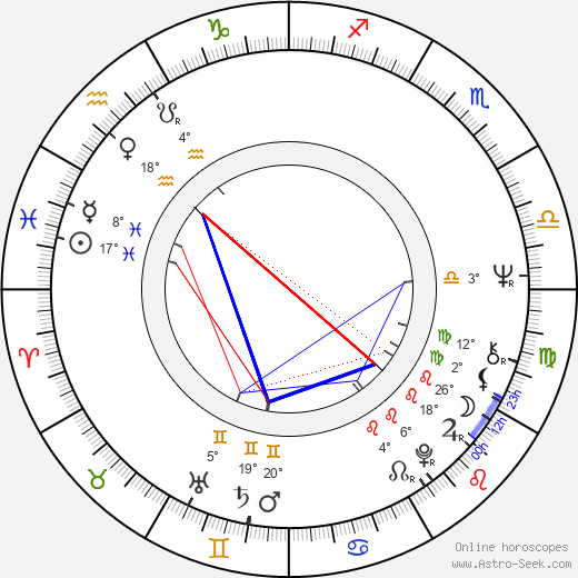 Ju-shil Lee birth chart, biography, wikipedia 2017, 2018