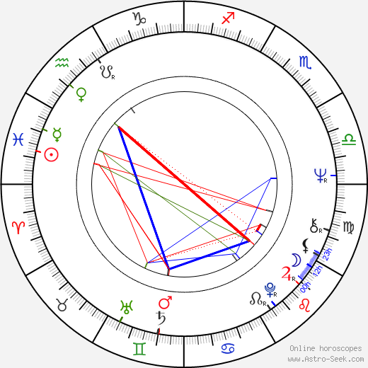 Ju-shil Lee astro natal birth chart, Ju-shil Lee horoscope, astrology