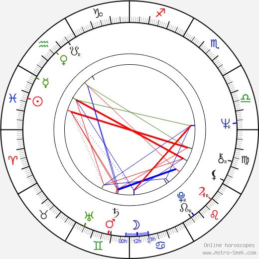 Lee Holdridge astro natal birth chart, Lee Holdridge horoscope, astrology