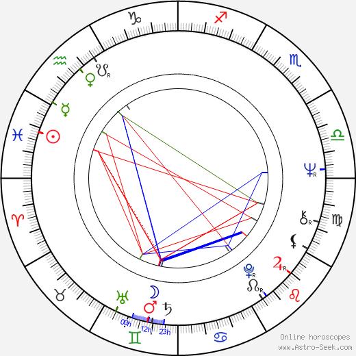 Leif Segerstam astro natal birth chart, Leif Segerstam horoscope, astrology