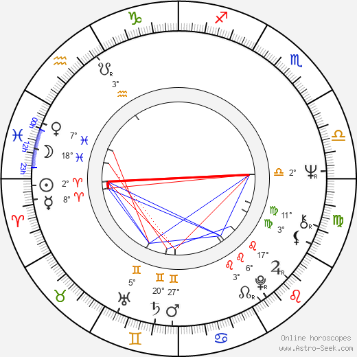 Michael Nyman birth chart, biography, wikipedia 2018, 2019