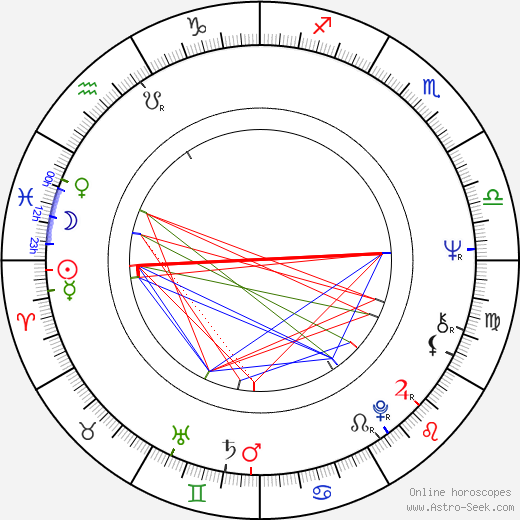 Michael Nyman astro natal birth chart, Michael Nyman horoscope, astrology