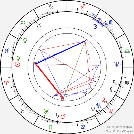 Nebahat Çehre birth chart, Nebahat Çehre astro natal horoscope, astrology