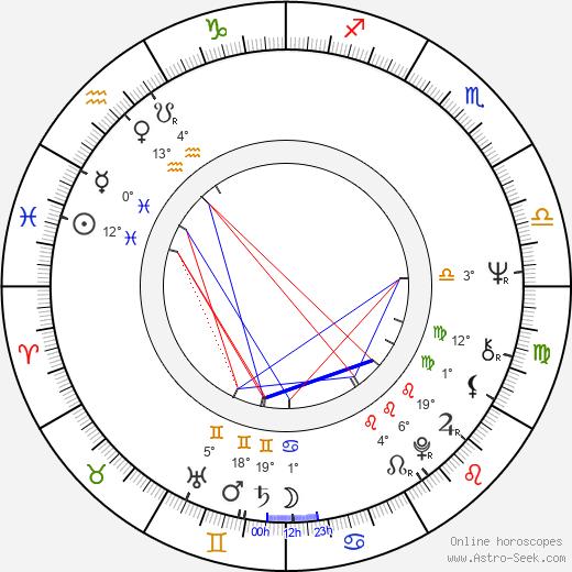 Odessa Cleveland birth chart, biography, wikipedia 2019, 2020