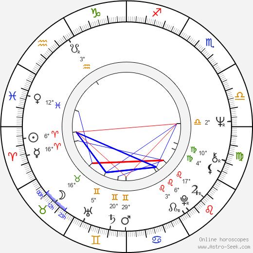 Olga Bucataru birth chart, biography, wikipedia 2018, 2019