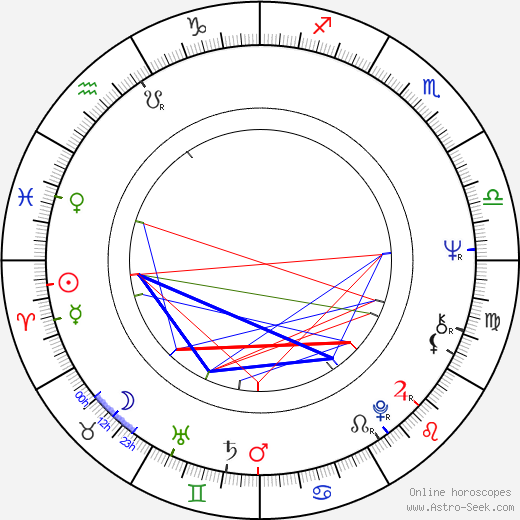 Olga Bucataru astro natal birth chart, Olga Bucataru horoscope, astrology