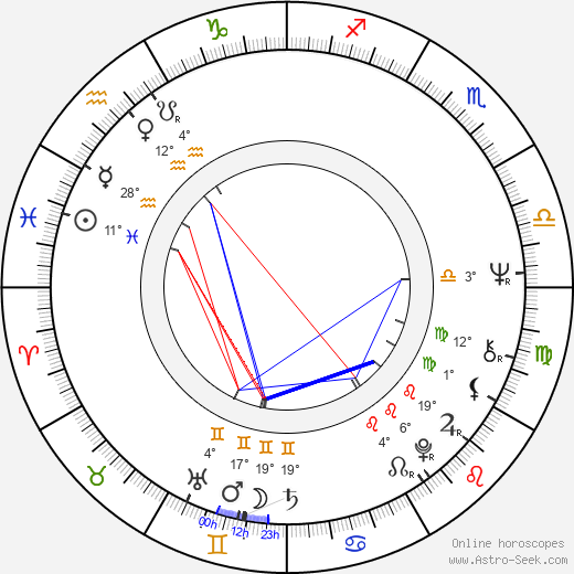 Philippe Morier-Genoud birth chart, biography, wikipedia 2020, 2021