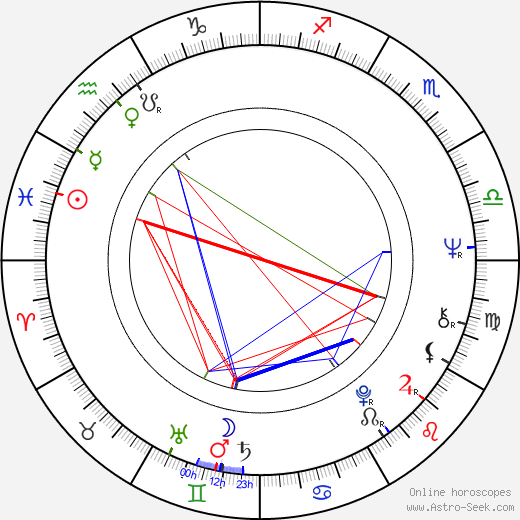 Philippe Morier-Genoud birth chart, Philippe Morier-Genoud astro natal horoscope, astrology