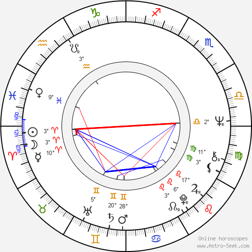 R. Lee Ermey birth chart, biography, wikipedia 2019, 2020
