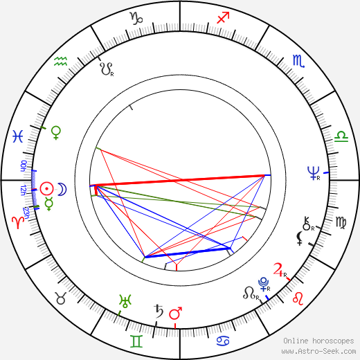 R. Lee Ermey birth chart, R. Lee Ermey astro natal horoscope, astrology
