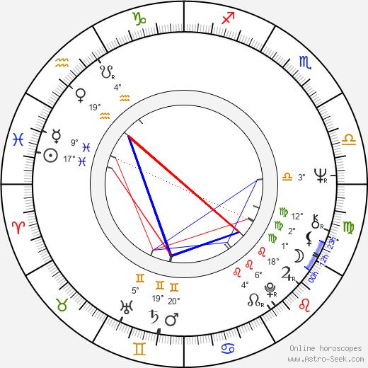 Regina Ziegler birth chart, biography, wikipedia 2020, 2021