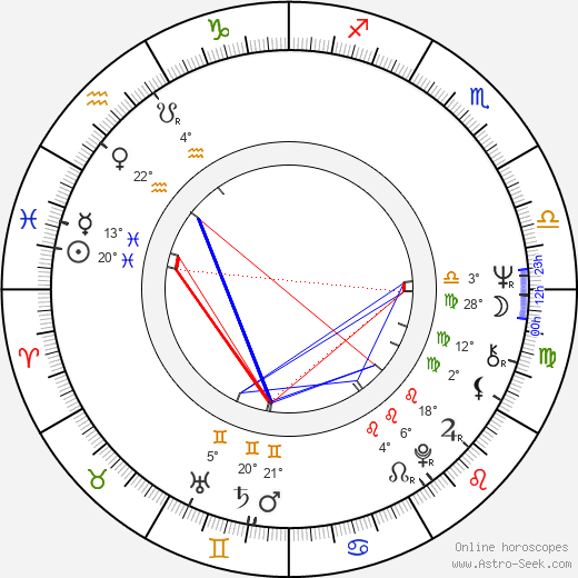 Richard Gant birth chart, biography, wikipedia 2019, 2020