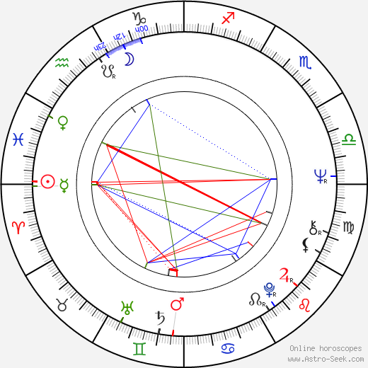Said Musa astro natal birth chart, Said Musa horoscope, astrology