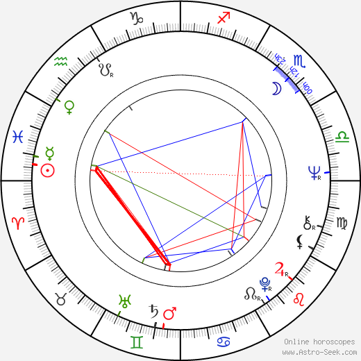 Sigi Rothemund день рождения гороскоп, Sigi Rothemund Натальная карта онлайн