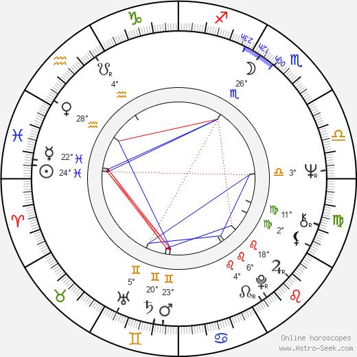 Viveka Seldahl birth chart, biography, wikipedia 2019, 2020