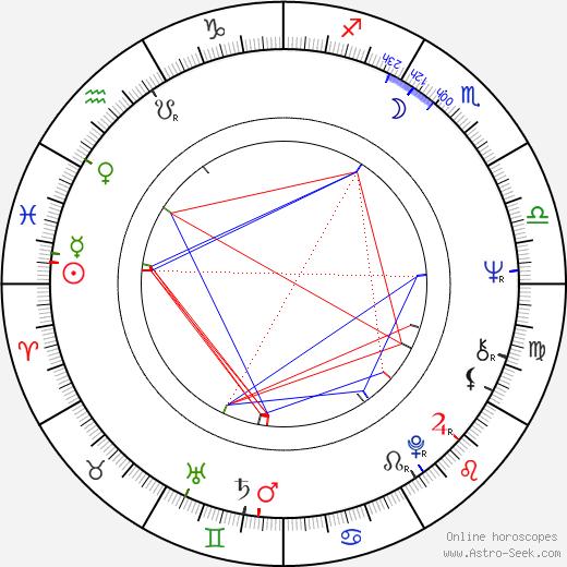 Viveka Seldahl astro natal birth chart, Viveka Seldahl horoscope, astrology