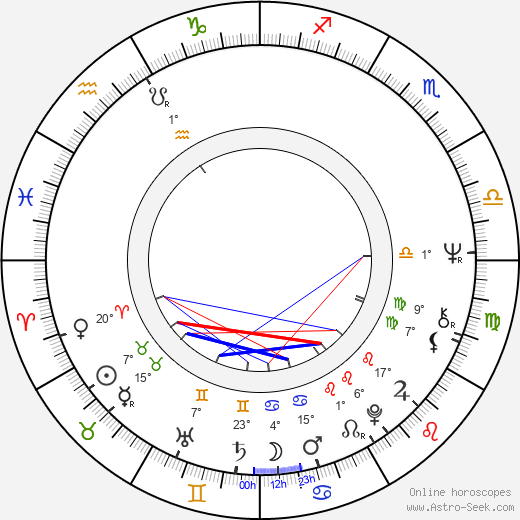 Aarno Raninen birth chart, biography, wikipedia 2016, 2017