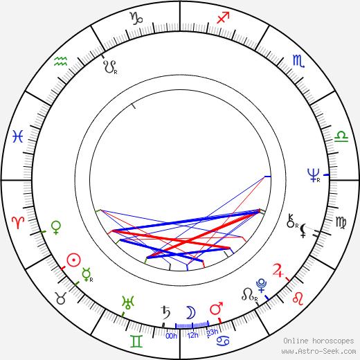 Aarno Raninen astro natal birth chart, Aarno Raninen horoscope, astrology