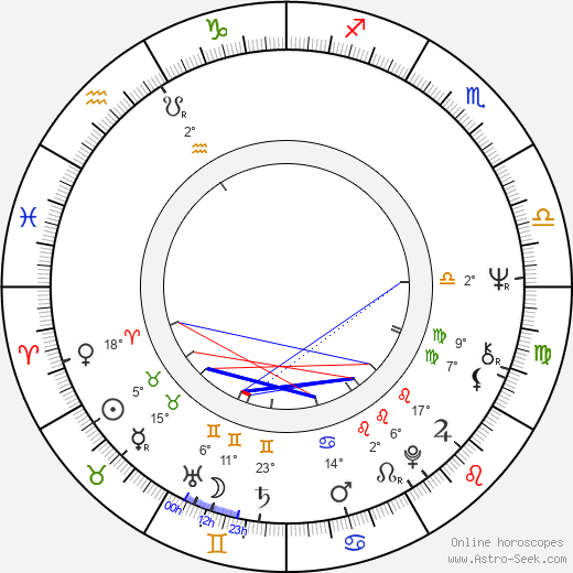 Alberto Fernández de Rosa birth chart, biography, wikipedia 2019, 2020