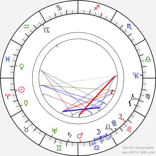 Aliza Gur astro natal birth chart, Aliza Gur horoscope, astrology