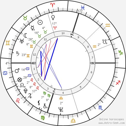 Bill Singer birth chart, biography, wikipedia 2019, 2020
