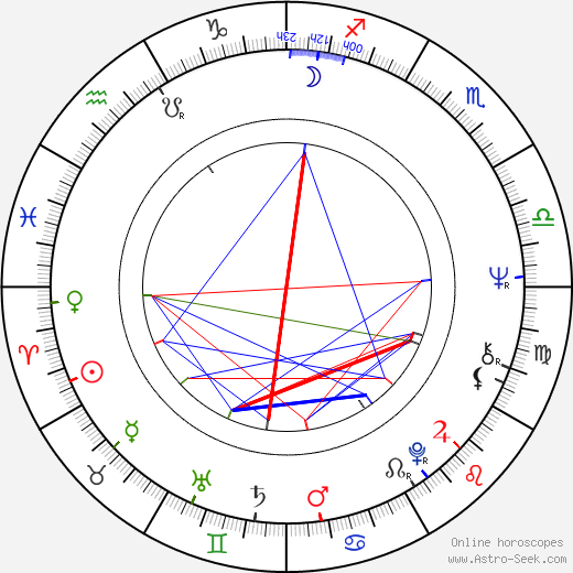 Charles Burnett день рождения гороскоп, Charles Burnett Натальная карта онлайн