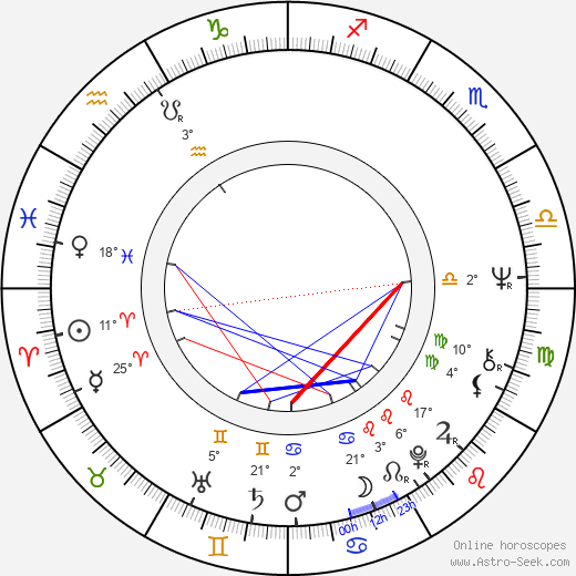Cornel Patrichi birth chart, biography, wikipedia 2020, 2021
