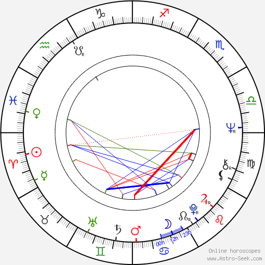 Cornel Patrichi birth chart, Cornel Patrichi astro natal horoscope, astrology
