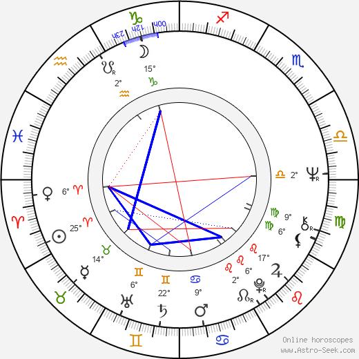Dave Edmunds birth chart, biography, wikipedia 2020, 2021