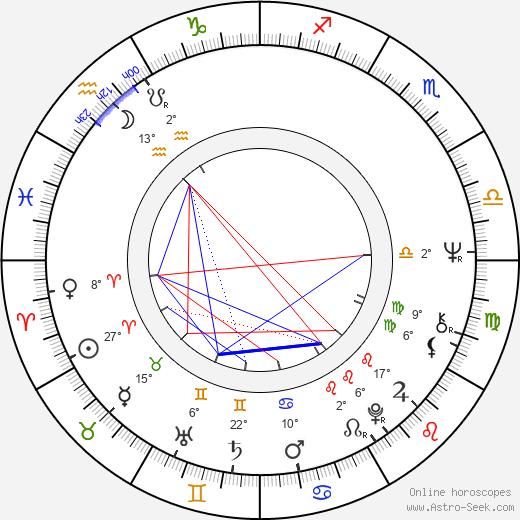 Diane Fletcher birth chart, biography, wikipedia 2020, 2021