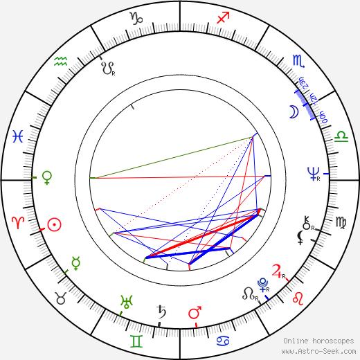 J. Douglas Dodd tema natale, oroscopo, J. Douglas Dodd oroscopi gratuiti, astrologia