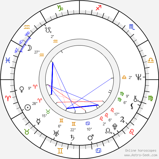 Jana Synková birth chart, biography, wikipedia 2019, 2020