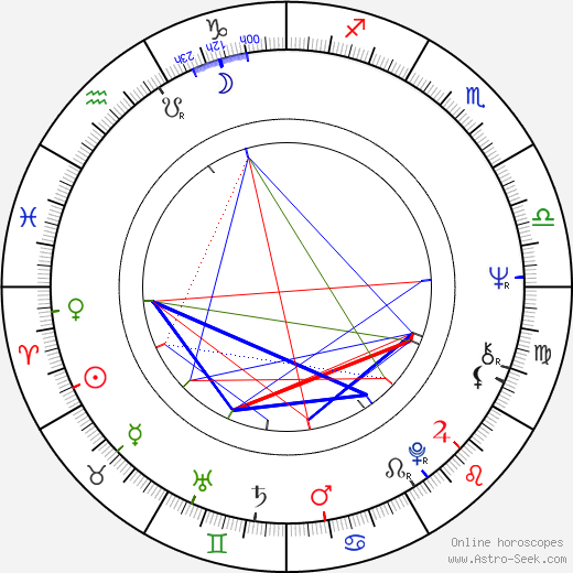 Jerzy Kalina tema natale, oroscopo, Jerzy Kalina oroscopi gratuiti, astrologia