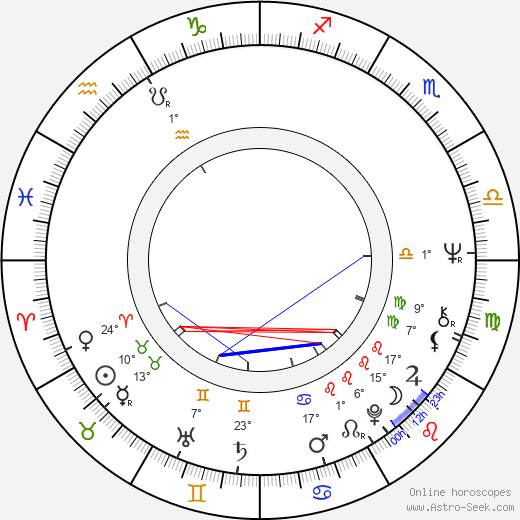 Jill Clayburgh birth chart, biography, wikipedia 2017, 2018