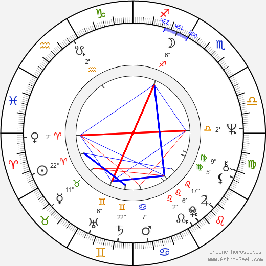 John Kay birth chart, biography, wikipedia 2019, 2020