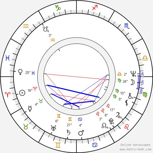 Judith McConnell birth chart, biography, wikipedia 2020, 2021